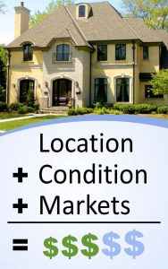 Evaluating property. Location plus condition plus markets equals value.